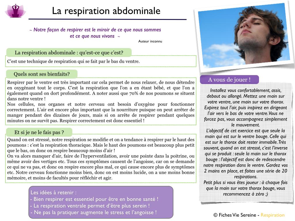 fiche synthèse respiration abdominale